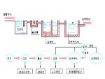 反坡排水施工方案