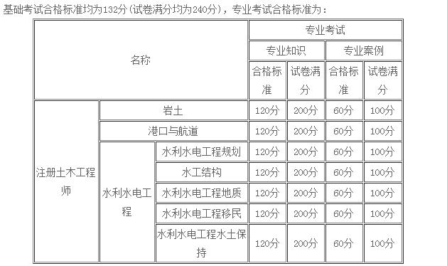 关于2018年注册岩土考试!!!!_10
