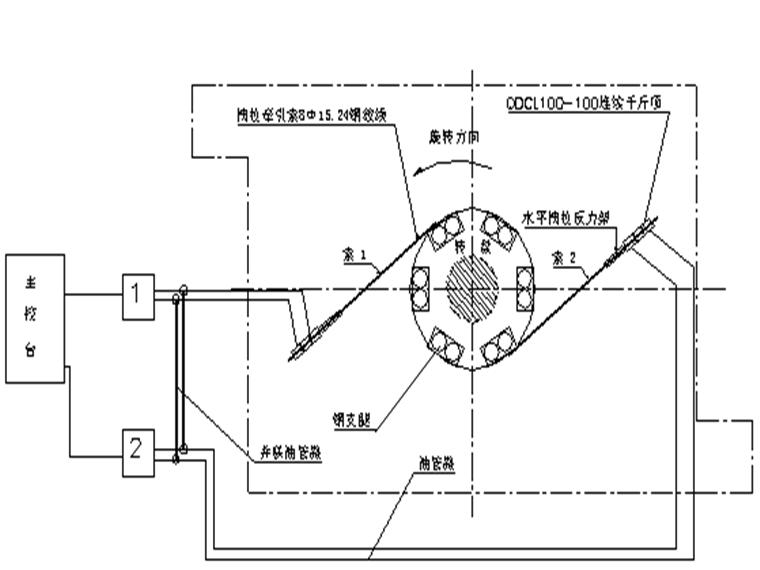 跨京广铁路转体桥施工方案