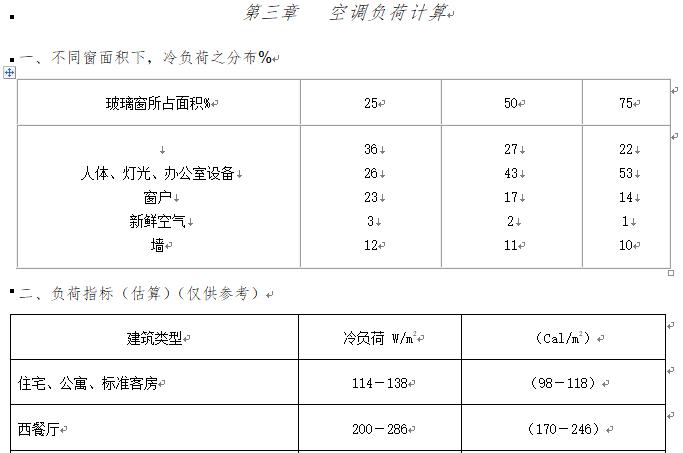 暖通空调设计技术资料总结_3