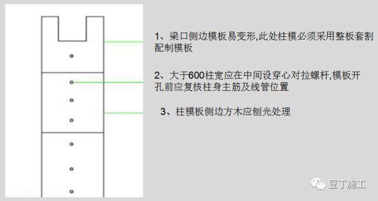 这些支模细部节点做法不知道,你就没有真正掌握模板施工奥义_22