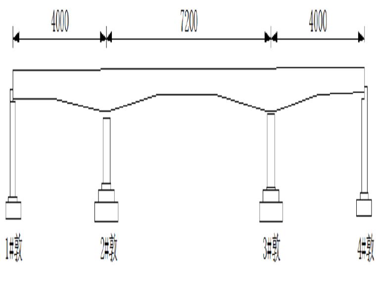 跨京广铁路特大桥连续梁悬臂灌筑施工线性监控技术