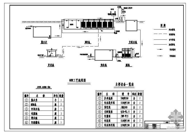 UCT工艺毕业设计资料下载-[学士]常州大学污水处理厂尾水脱氮工艺毕业设计