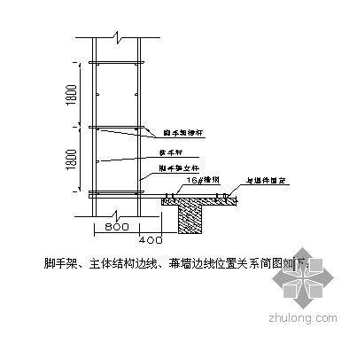 广州某高层住宅屋面装饰构架及玻璃幕墙施工方案(鲁班奖)
