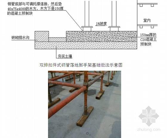 [吉林]购物广场工程双排落地式脚手架施工方案