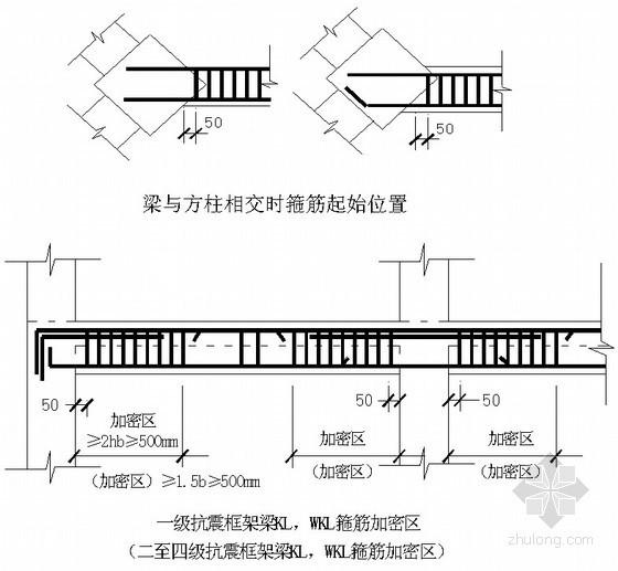 [江苏]商业楼人防工程钢筋施工方案(附图)