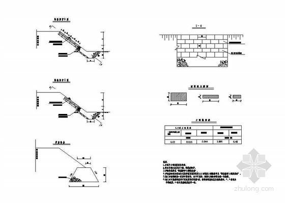 路基防护工程(混凝土预制块护坡)节点详图设计