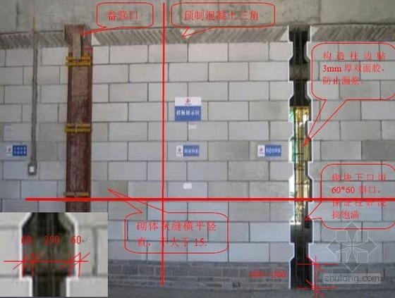 名企编制建筑工程施工现场具体实施标准化图集(附图丰富 152页)