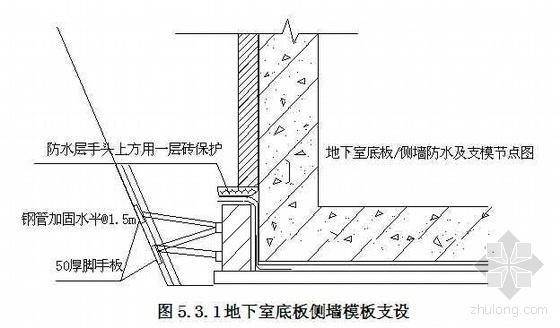 青岛某项目模板工程施工方案(镜面竹胶板 定型钢模板)