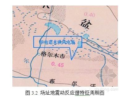 [青海]风电场工程地质勘察报告