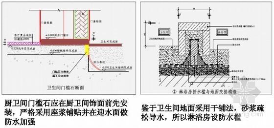 建筑工程防渗漏开裂空鼓施工技术措施