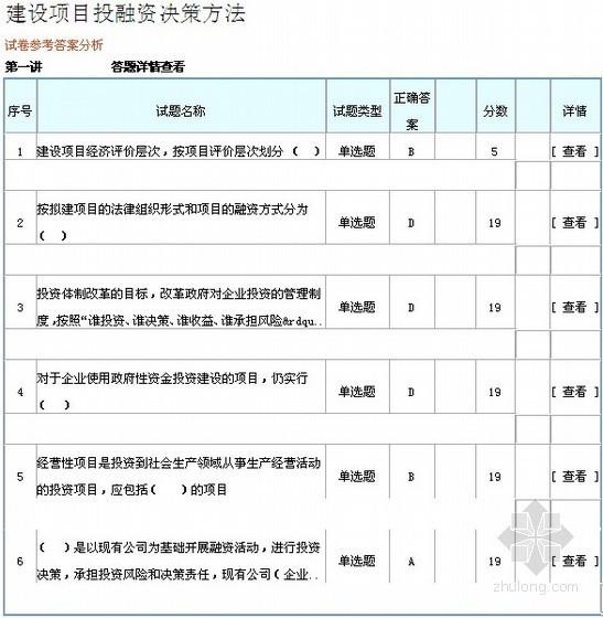 2013-2014招标师继续教育测试题及答案(19页)