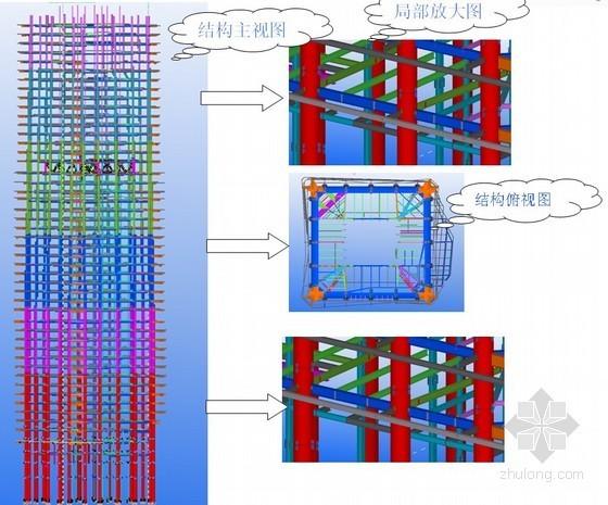 [福建]高层办公楼施工质量创优策划方案汇报(多图)