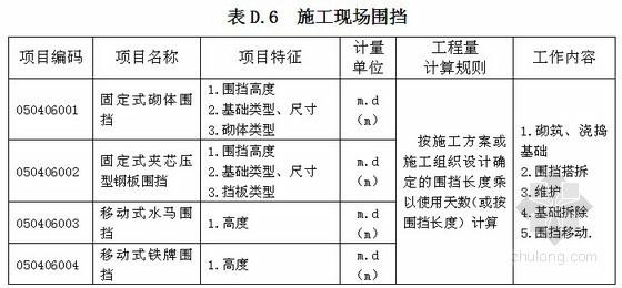 [福建]2016版工程计价计量规范实施意见(各专业)