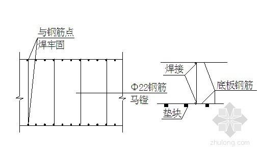 旋流池土建施工方案(附计算书及施工图)