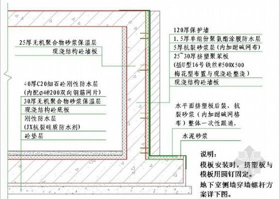 建筑工程施工标准施工工艺节点详图及说明(名企编制)