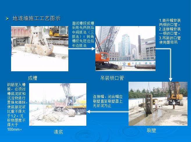 中建大厦地下施工技术(近百页,附图丰富)_5