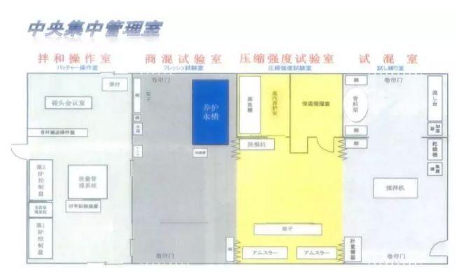 日本PC构件厂模式研究_7