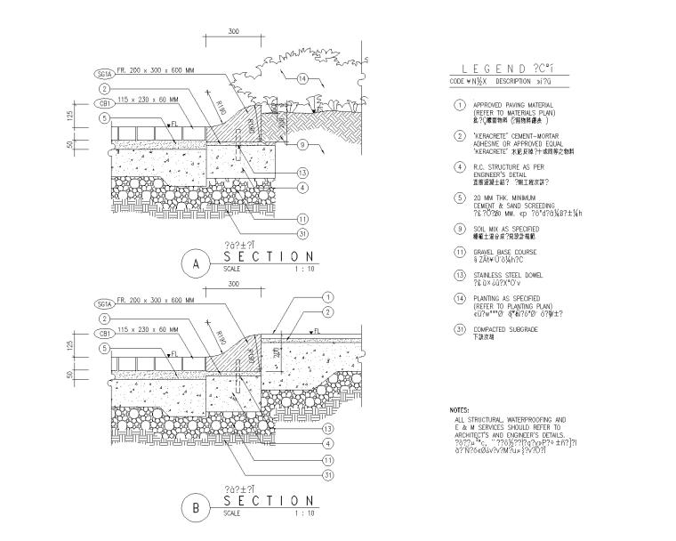 精选路缘侧石设计施工图(25套)-侧石007
