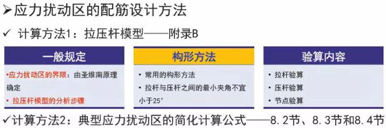 权威解读:《2018版公路钢筋混凝土及预应力混凝土桥涵设计规范》_36