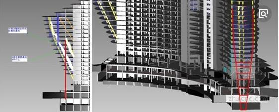 设计阶段、施工阶段BIM的应用价值点