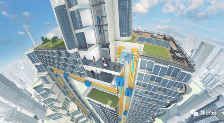 """VAUMM设计城市电梯资料下载-全球首个""""水平移动""""的电梯,为建筑创造了一条新的途径!!"""