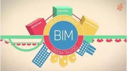 冷冻机房BIM施工方案