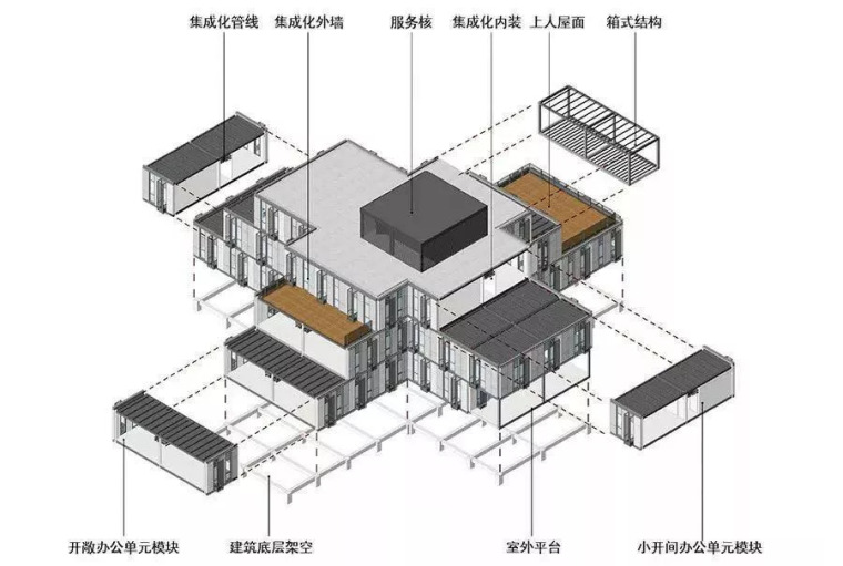 赵钿:装配式建筑未必贵_6