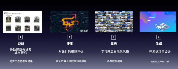 创意、效率、协同,集智于库|小库在京发布新品_3