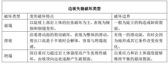 路基病害的类型与整治措施_2