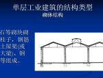 工业建筑概述(共90页)