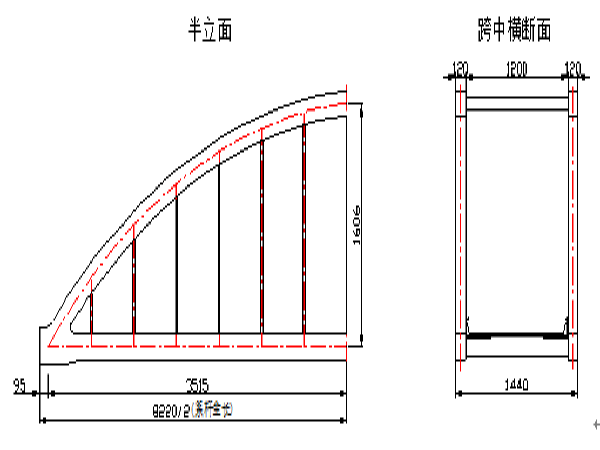 系杆拱桥上部结构施工技术方案和安全专项方案_1