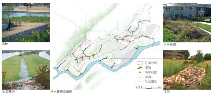 [四川]山水宜居特色临港经济开发区城市规划设计方案_10