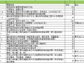 结构专业国标设计图集最新目录(截至2018年1月)