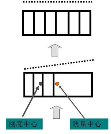 结构选型与结构布置对建筑抗震的影响_7