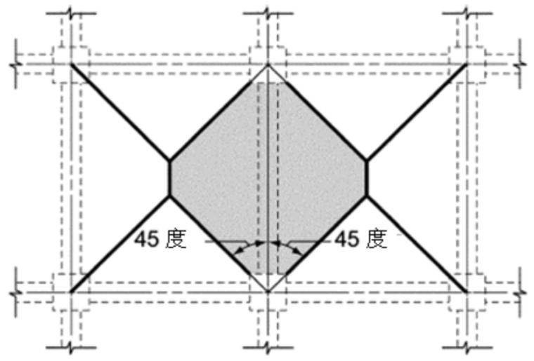 ACI-318R-08混凝土结构设计规范(中文版)_5