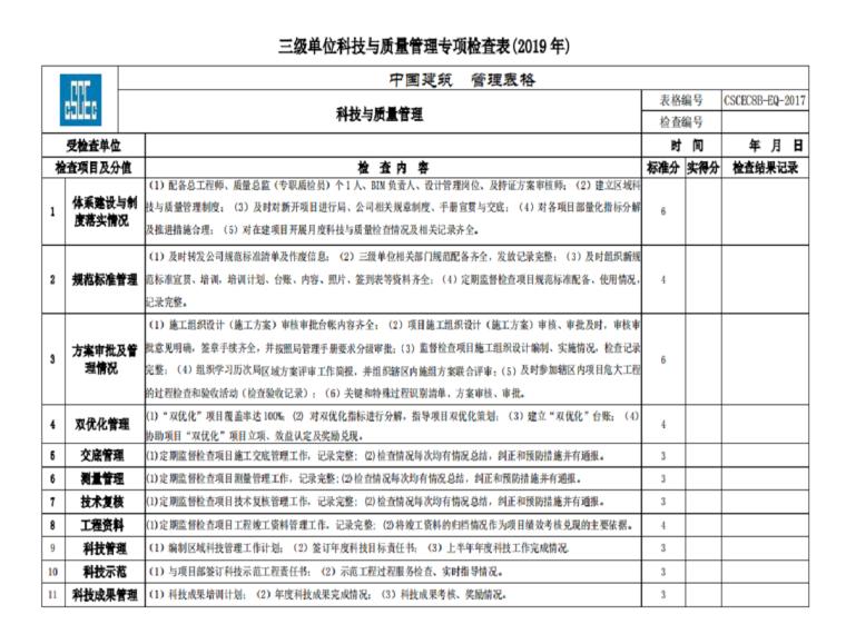 三级单位科技与质量管理专项检查表(2019年)