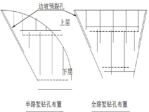边坡高度52米路基路堑土石方工程爆破施工方案47页(松动控制爆破,预裂爆破)