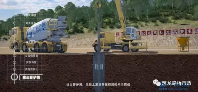 桥梁基础及下部施工的每一个细节都在这里。_7