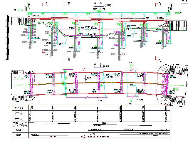 一级公路6x20m预应力(后张)空心板桥图纸77张附计算表(C50混凝土)