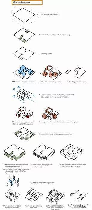 设计概念分析图,做方案没想法的时候看这里!_29