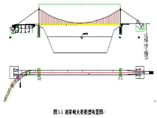 某大桥缆索系统施工方案