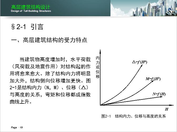 湖南大学-高层建筑结构设计课件_6