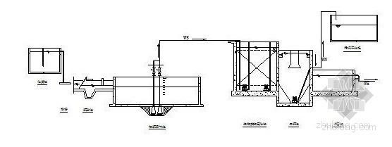 云南土地开发整理及水利灌溉项目施工组织设计