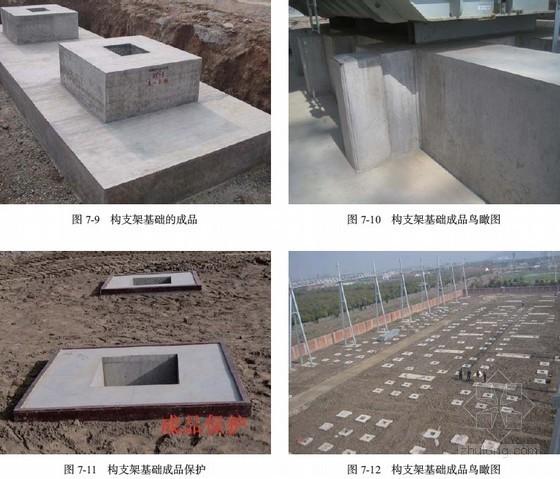 变电站土建工程施工工艺标准手册(全套36项)