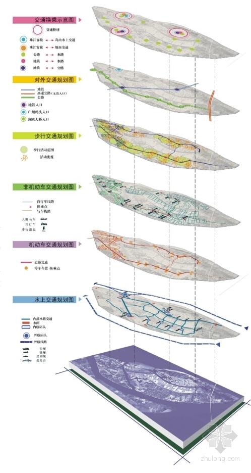 滨江现代风格城市规划分析图