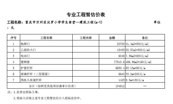 [重庆]清单食堂工程招标文件及工程量学生(含详装图纸模板图片
