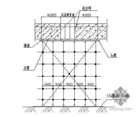 山西某机场航站楼工程模板脚手架施工方案(附计算书)