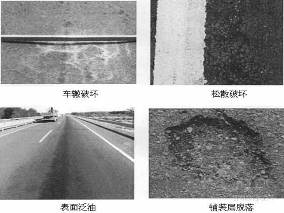 桥梁工程水泥混凝土桥面沥青铺装层防水性能研究