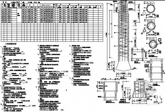 人工挖孔灌注桩设计说明及节点构造详图